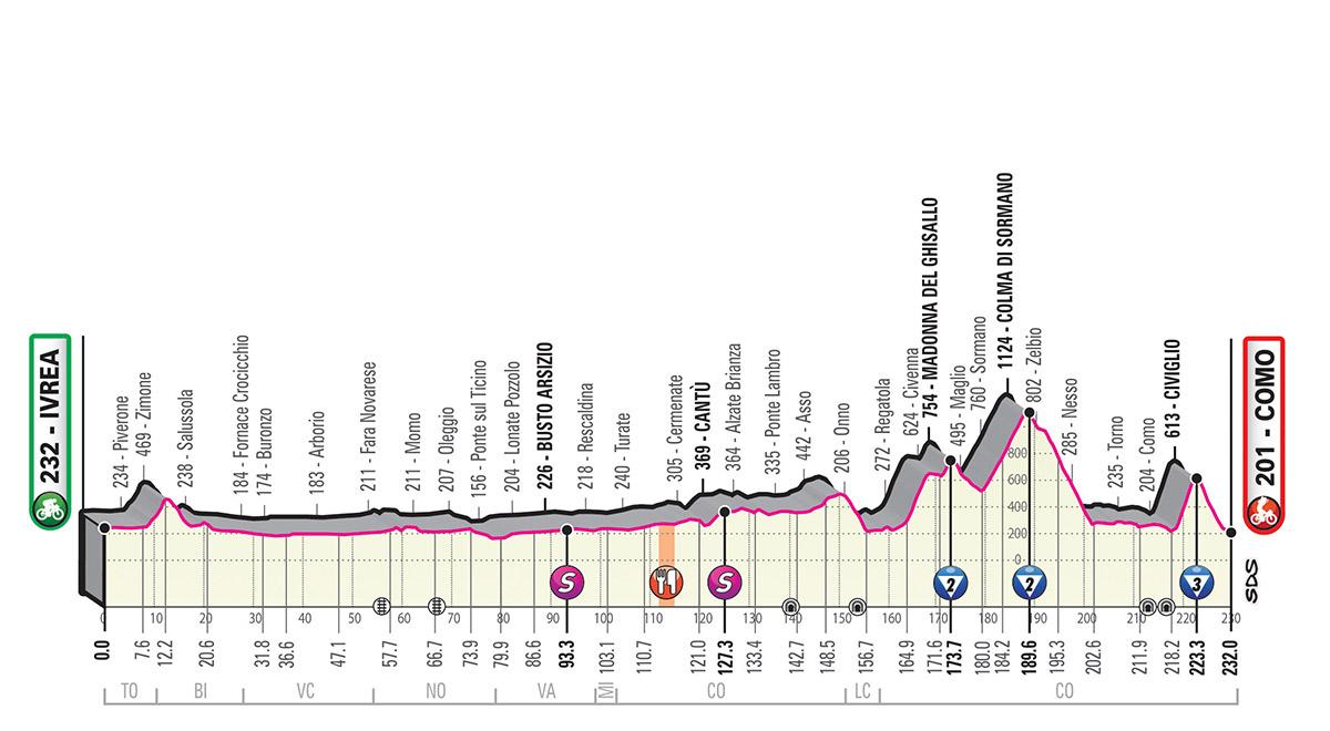 Tour d'Italie - LIVE VIDEO La 15e étape, un air de Lombardie