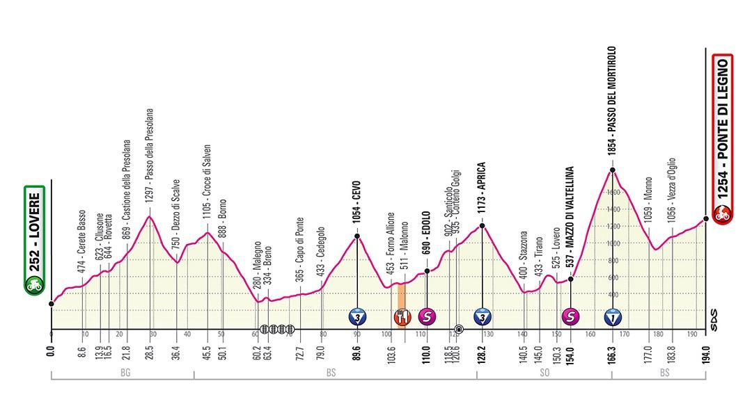 Tour d'Italie - La 16e étape revue, ce sera sans le Gavia