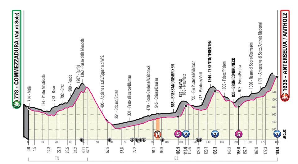 Tour d'Italie - LIVE VIDEO : La 17e étape vers Antholz