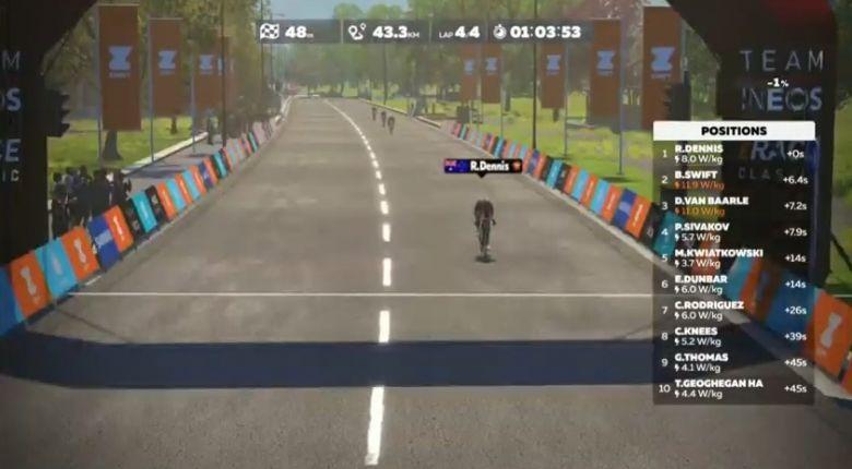 E-Sport - Rohan Dennis remporte l'eRace du Team Ineos, Ben Swift 2e
