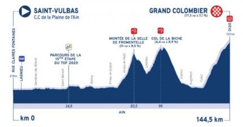 Tour de l'Ain - La 3e étape : moment de vérité au Grand Colombier