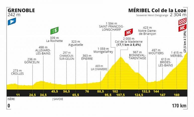 Tour de France - LIVE VIDEO : 17e étape, un feu d'artifice à la Loze ?