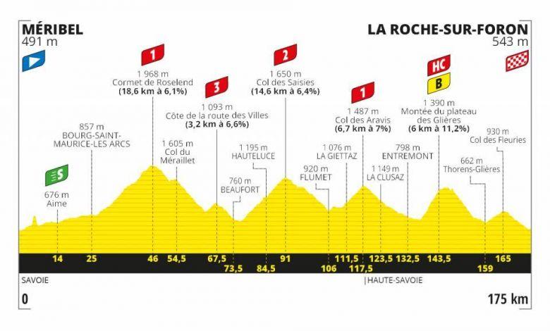 Tour de France - LIVE VIDEO 18e étape, encore de la haute montagne