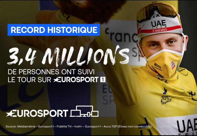 Tour de France - Les chiffres record du Tour de France sur Eurosport !