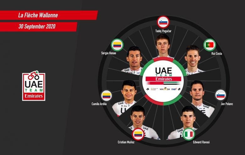 Flèche Wallonne - UAE Team Emirates avec Tadej Pogacar et Rui Costa