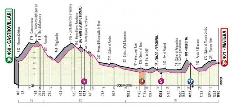 Tour d'Italie - LIVE VIDÉO : qui va gagner la 6e étape à Matera ?