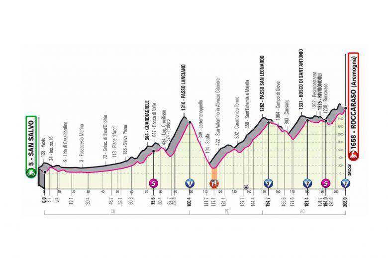 Tour d'Italie - LIVE VIDEO La 9e étape, bataille entre leaders ?