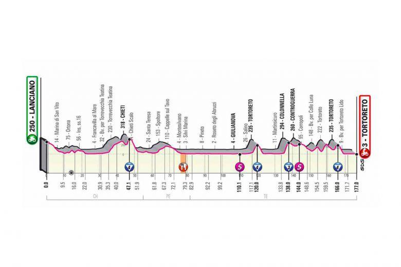 Tour d'Italie - LIVE VIDEO La 10e étape, un final à suspense