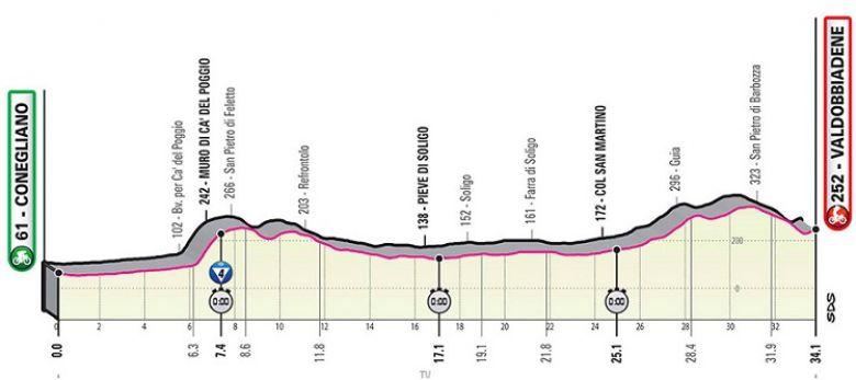 Tour d'Italie - LIVE VIDÉO : la 14e étape et un chrono déjà décisif