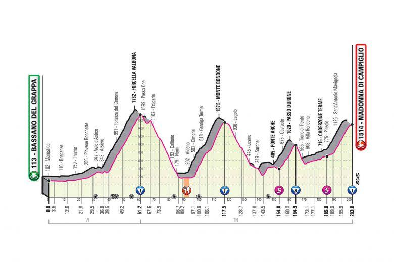 Tour d'Italie - LIVE VIDEO : la 17e étape, Almeida va-t-il résister ?