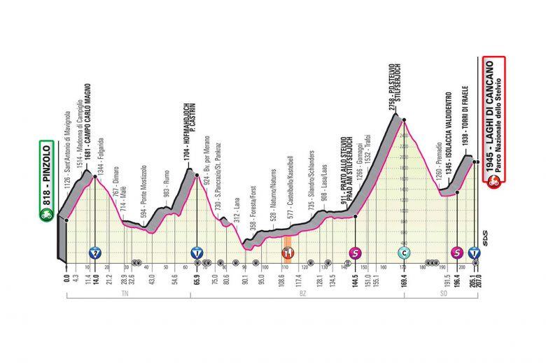 Tour d'Italie - LIVE VIDEO La 18e étape et le mythique Stelvio !