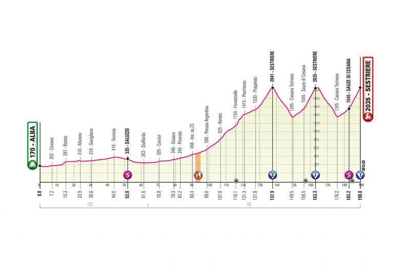 Tour d'Italie - LIVE VIDEO, la 20e étape décisive à Sestrières !