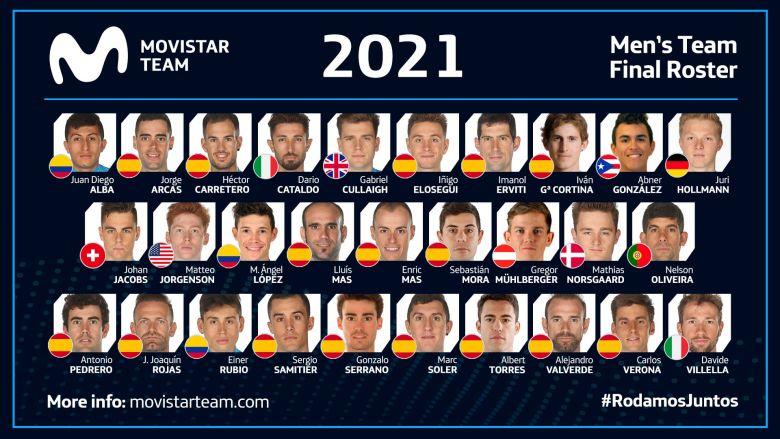 Route - Un effectif de 29 coureurs en 2021 pour la formation Movistar