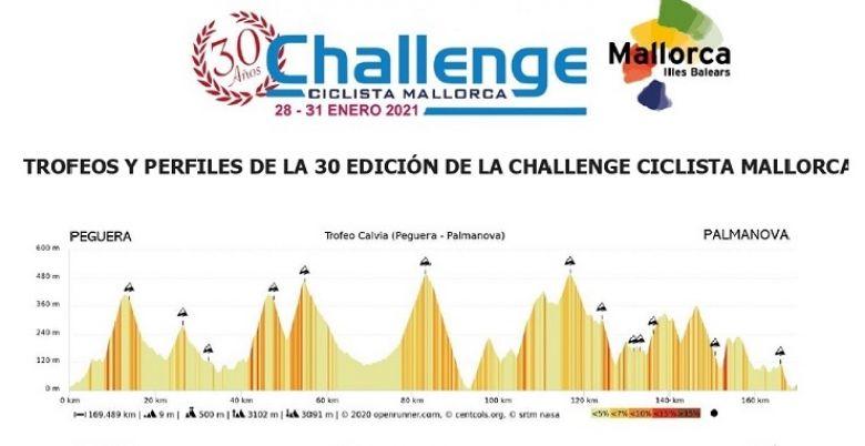 Challenge Majorque - Le parcours du Challenge de Majorque révélé