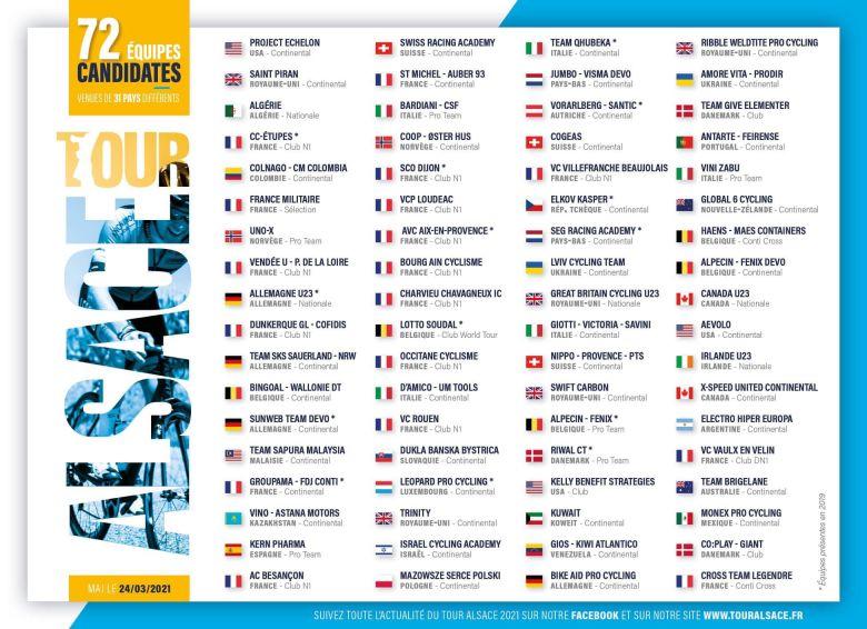 Tour Alsace - 72 formations ont postulé pour faire le 17e Tour Alsace